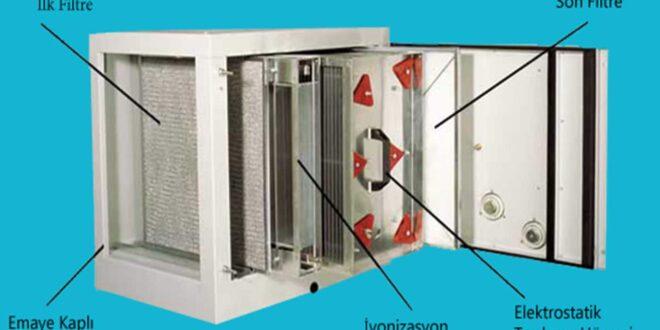elektrostatik filtre temizliği nasıl yapılır